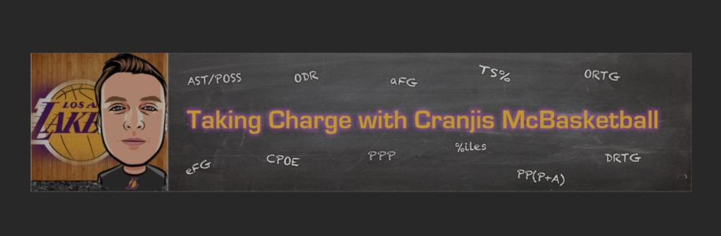 Taking Charge with Cranjis McBasketball