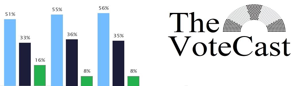 The VoteCast