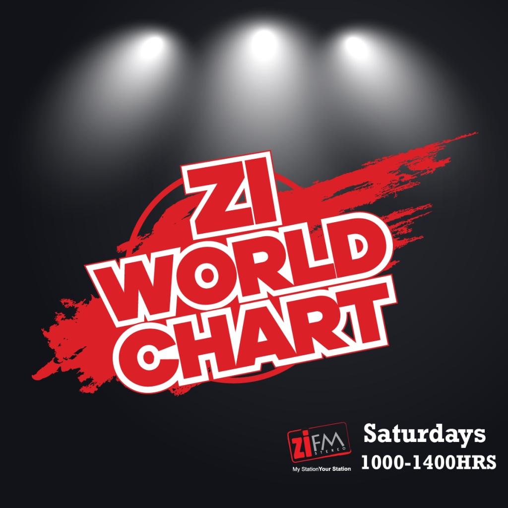 ZiWorld Chart: Captain Awesome