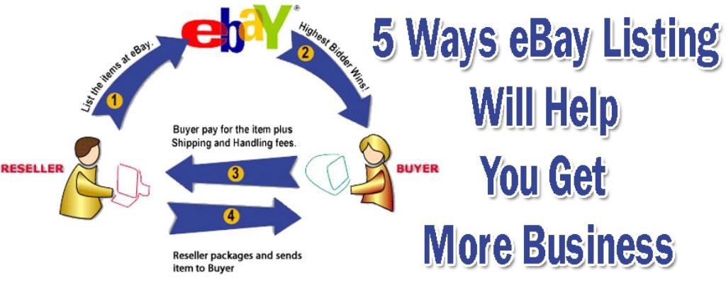 eBay Bulk Product Upload/Listing, Amazon Bulk Upload/Listing, Data Entry Services