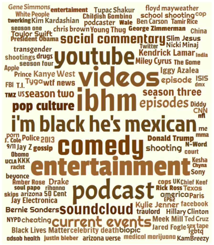 I'm Black, He's Mexican Podcast