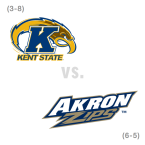 CFB: Kent St. Golden Flashes at Akron Zips