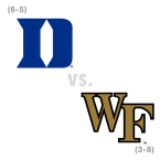 CFB: Duke Blue Devils at Wake Forest Demon Deacons