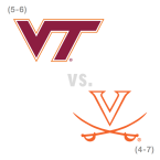 CFB: Virginia Tech Hokies at Virginia Cavaliers
