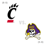 CFB: Cincinnati Bearcats at East Carolina Pirates
