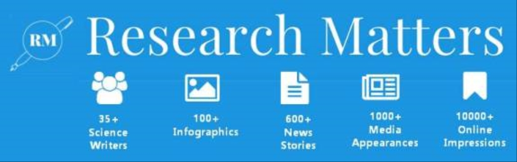 Research Bytes Podcast