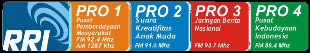 Pro 4 RRI Palembang